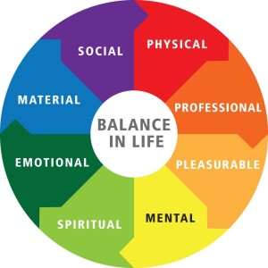 balance life chart